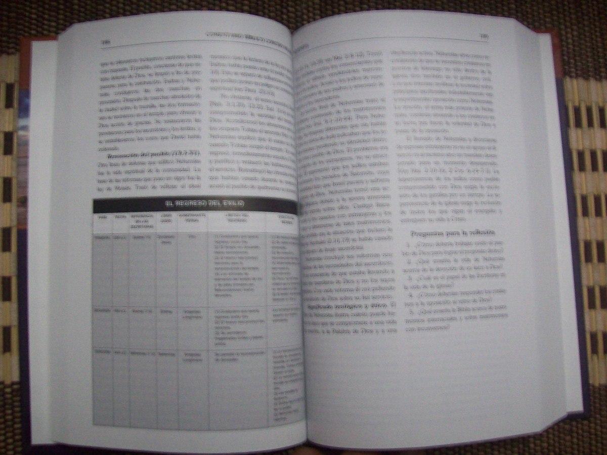 Diccionario Biblico Conciso Holman Pdf Download