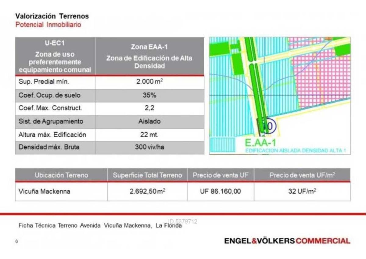 comercial / industrial / terreno inmobiliari
