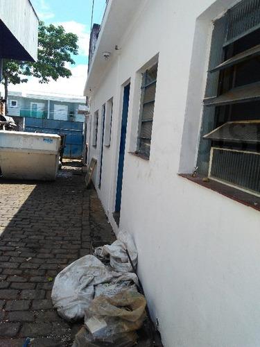 comercial para venda, 0 dormitórios, jardim maria estela - são paulo - 3648