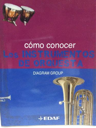 como conocer los instrumentos de orquesta diagram group