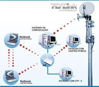 como montar um provedor de internet na fibra e no rádio