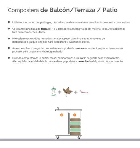 compostera de 120l balcón_terraza_patio