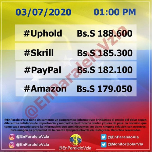 compramos bitcoins, uphold, paypal, amazon, ebay, skrill