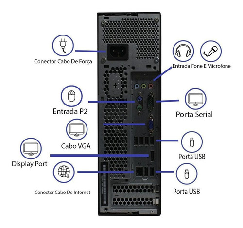 computador lenovo thinkcenter m90 i3 4gb 1tb monitor 18