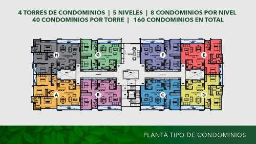 condominios venta portezza central park condos