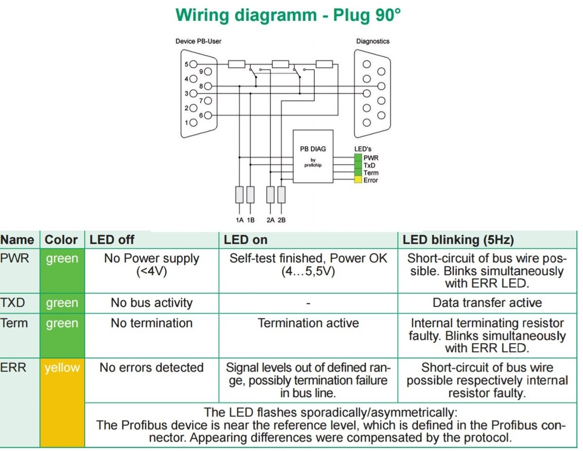 Profibus Wiring Diagram Electrical Diagrams S Video Solutions Connector