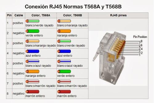 conector rj45 cat5 internet camara red cable utp cctv 24 uni