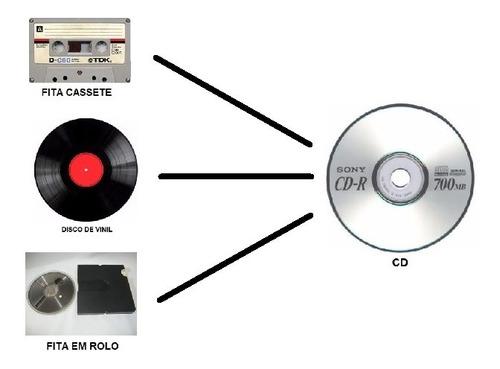 conersão de lp, fita k7 para cd