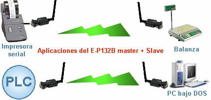 conexión serial rs232 wireless bluetooth - no requiere soft