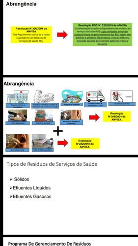 confecção e treinamento do plano de gerênciamento - pgrss