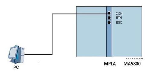 configuração de olt huawei:
