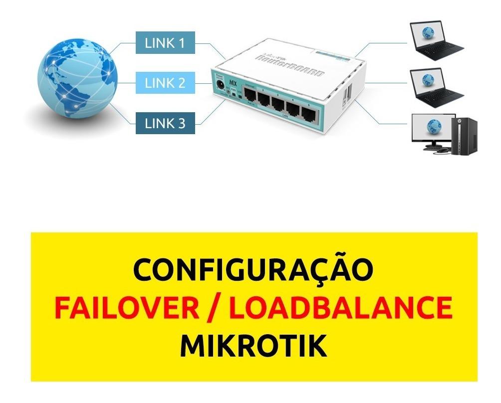 Configuração Mikrotik Load Balance Failover Redundância