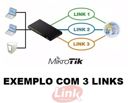 configuração profissional mikrotik servidor load balance etc