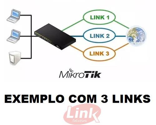 configuração profissional | suporte mikrotik - remotamente