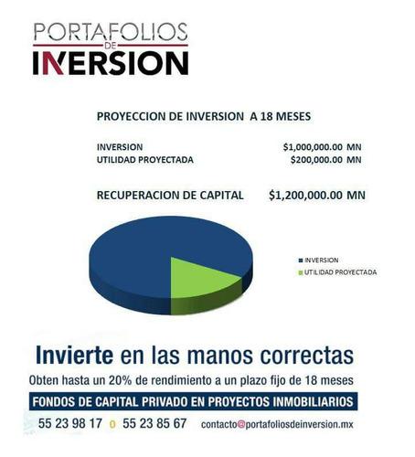 conjunto de departamentos para inversionistas