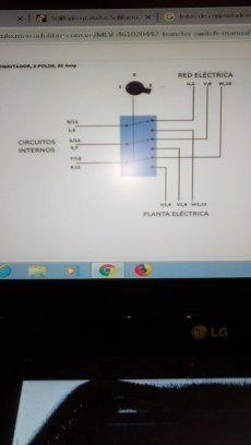 conmutadores para plantas eléctricas manuales y automáticas