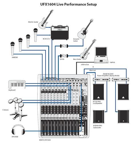 consola grabacion multipista behringer ufx1604 usb firewire