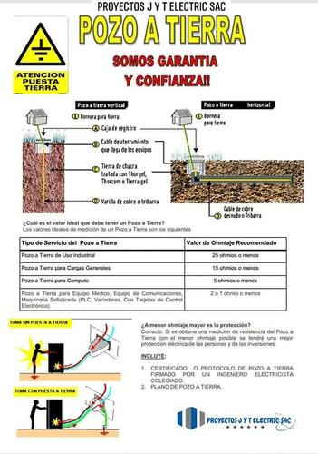 construcción de pozos a tierra, tableros eléctricos.
