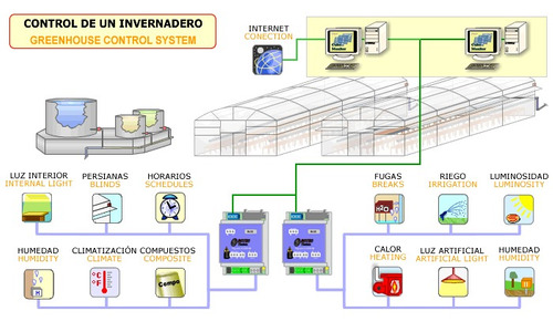 construcción, equipamiento y operación de invernaderos