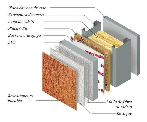 construccion steel framing .(mano de obra).