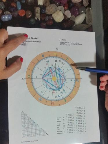 consulta astrologia