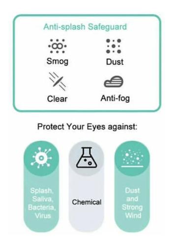 consultas biostore lentes protección