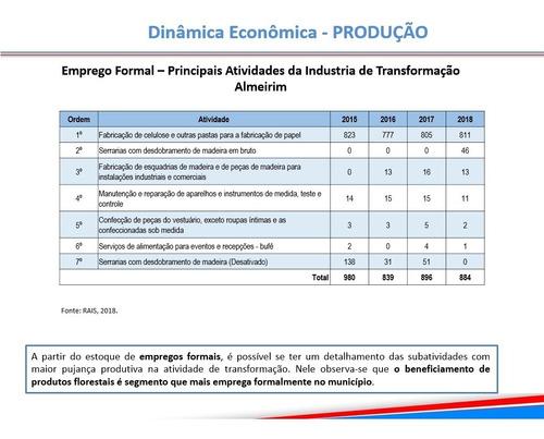 consultoria: diagnostico econômico e social (eleições 2020)