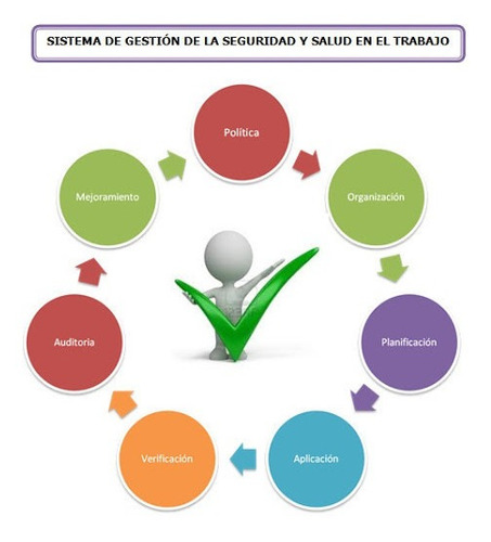 consultoria en gestión humana y seguridad y salud laboral