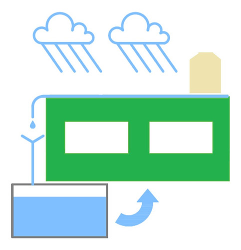 consultoría para proyectos de captación pluvial