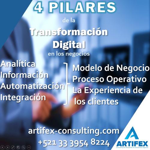 consultoría  transformación de negocios