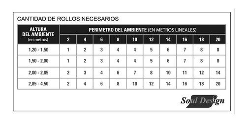 contact pvc muresco 79711 blanco 0,45 x 10 mts soul