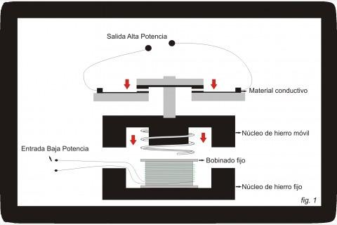 contactor bobina 220v 38a mc1-38  montero  electro medina