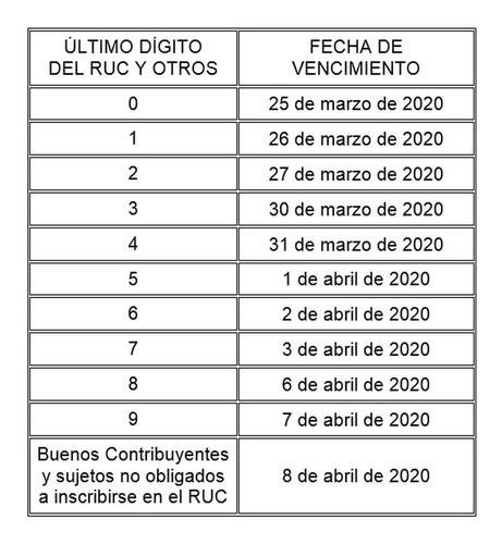 contador,  renta 2019, http://www.ecjruiz.com/
