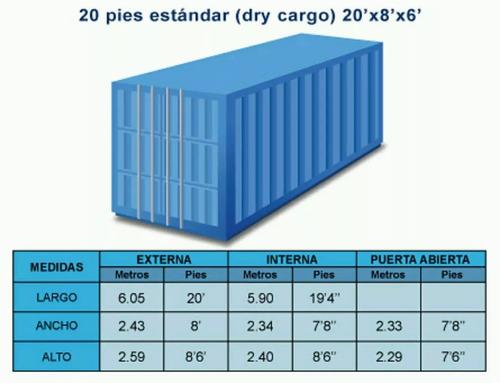 contenedores maritimos containers obrador 20 pies rosario