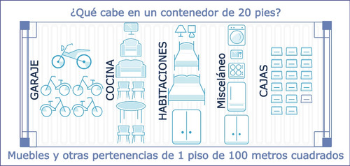 contenedores maritimos containers usados 20´ neuquen