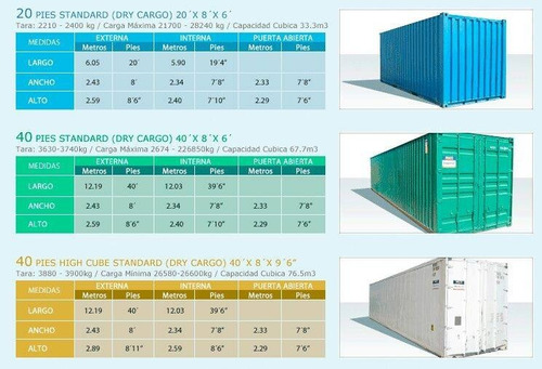 contenedores maritimos frigoríficos reefer