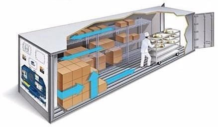 contenedores maritimos reefers frio congelado 40 mendoza