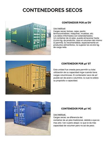 contenedores maritimos usados 20 40´ secos pico truncado