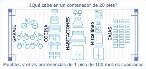 contenedores maritimos usados containers 20´ balcarce bs as