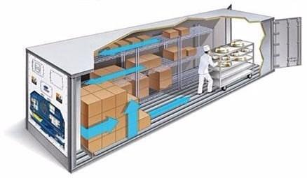contenedores maritimos usados reefer 40 pies rio negro