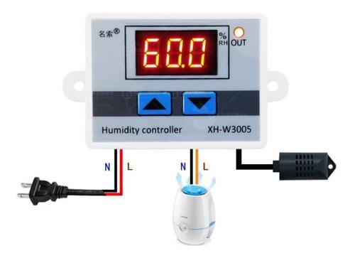 control automático de humedad para invernaderos envío gratis