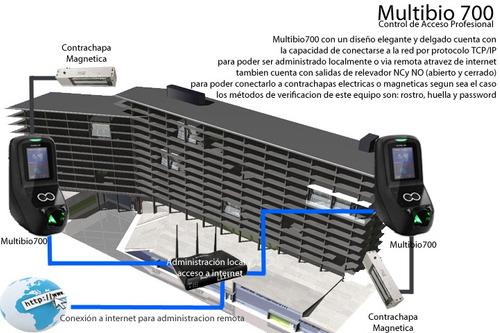 control de acceso biometrico con reconocimiento facial. gris