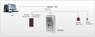 control de acceso con huella y tarjeta zk ma300 biometrico