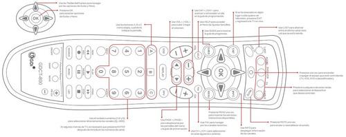 control remoto hd cablevision universal gdi gdct-800 atlas