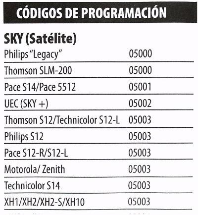 control remoto sky hd rc10m nuevo original puebla