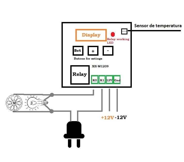 control temperatura termostato equipos frio calefon