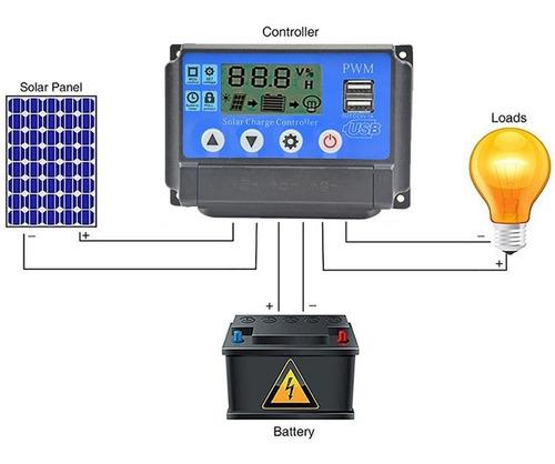 controlador 50a 12v 24v carga solar auto pwm envio imediato