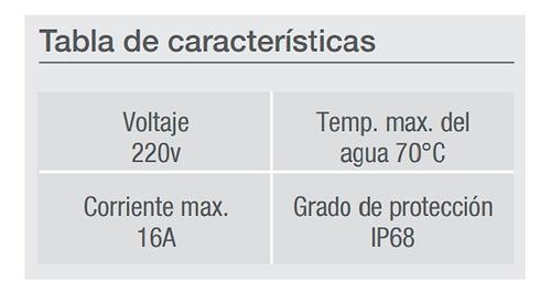 controlador automatico de nivel pluvius can presurizador