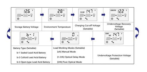 controlador de carga energia solar pwm 10a