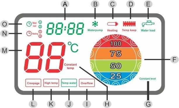 Temperatura ideal termotanque